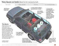 Vehicles As Weapons - The Prepper Journal